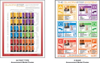 Posters from the QUADRASTEP SYSTEM®