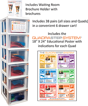 The QUADRASTEP SYSTEM® Kit complete with training materials and posters!