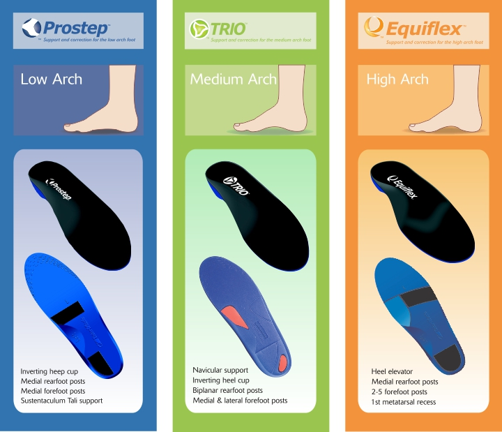 Prostep®, Trio® and Equiflex® products from Talarmade® from Nolaro24®, LLC